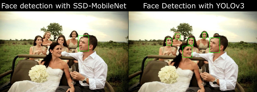 Face detection comparison.jpg