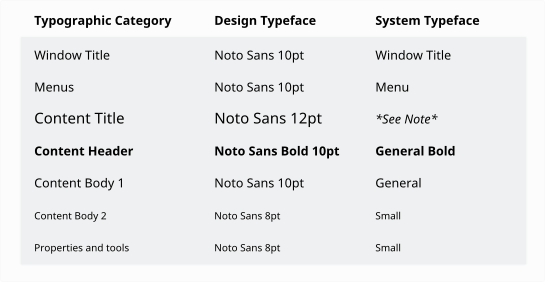Typography-noto.png